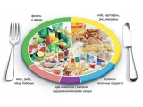 Проховское Подворье - иконка «питание» в Вышнем Волочке